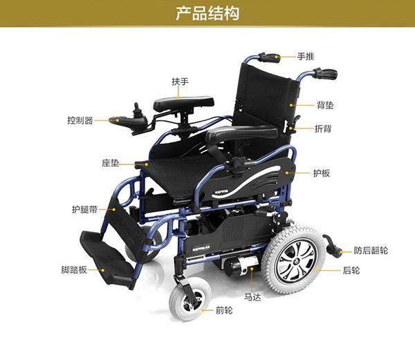 康扬电动轮椅KP25.2结构图