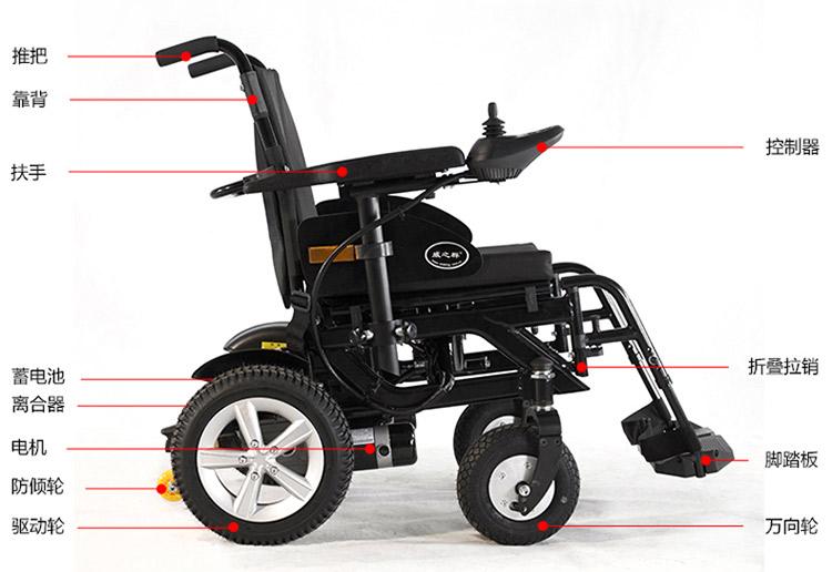 威之群电动轮椅谷哥1020