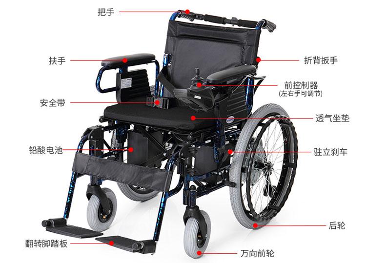 互邦电动轮椅HBLD2-A22结构图