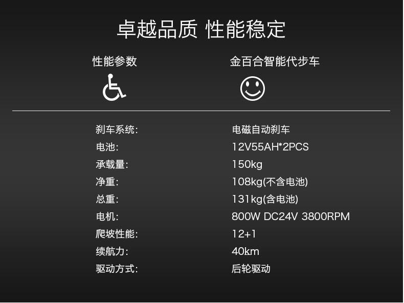 金百合DB18老年代步车参数图片