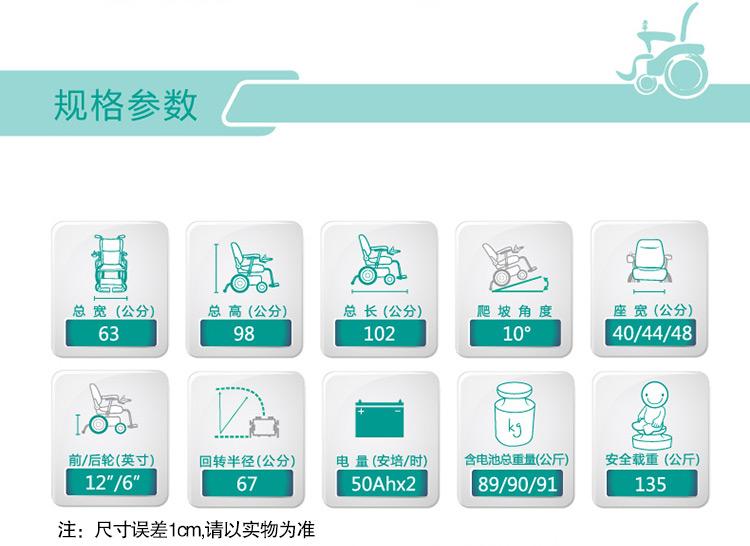 康扬站立式电动轮椅KP80参数