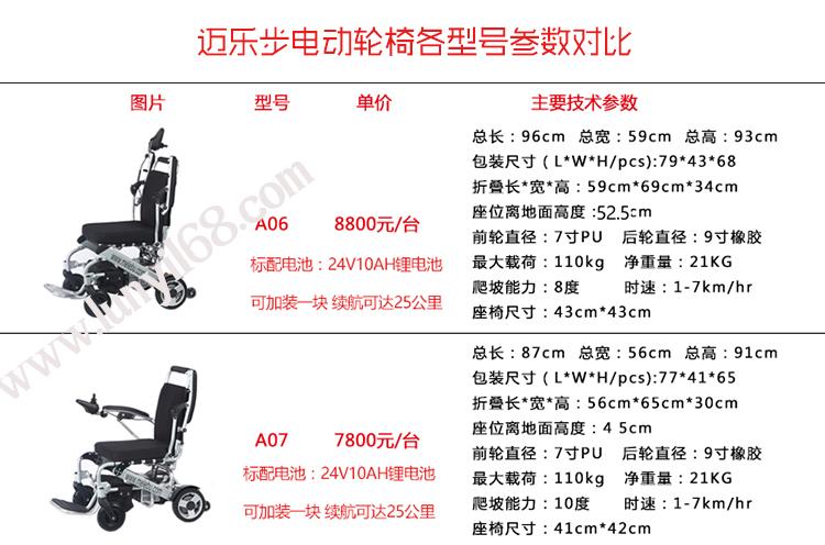 迈乐步电动轮椅各型号区别