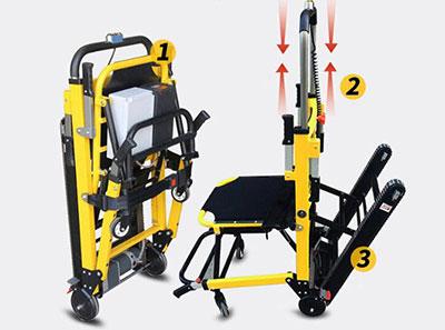 爬楼电动轮椅国内外发展趋势