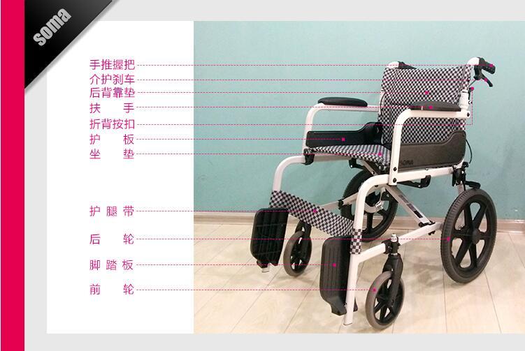 轮椅由哪些部分组成呢