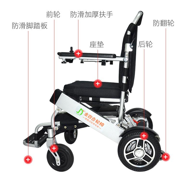 金百合D06折叠便携式电动轮椅详情图