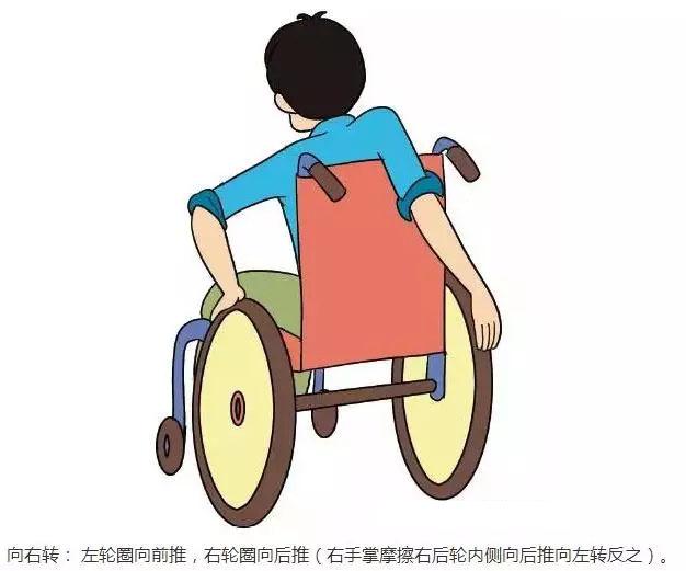 轮椅的使用技巧