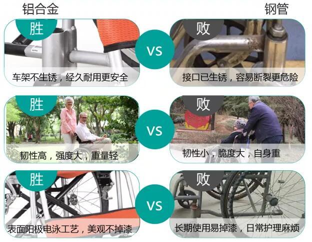 一般老年轮椅用什么材质好