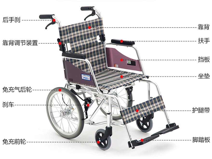 三贵MiKi轮椅MOCC-43JL老年人残疾人便携式轮椅车结构图