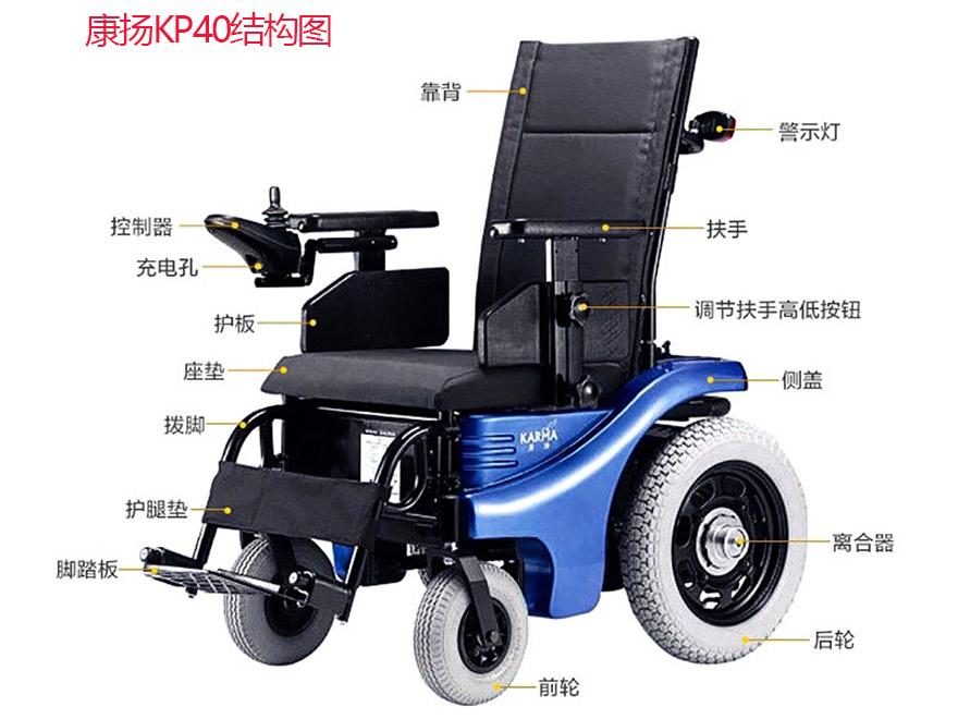 康扬KP40电动轮椅结构图