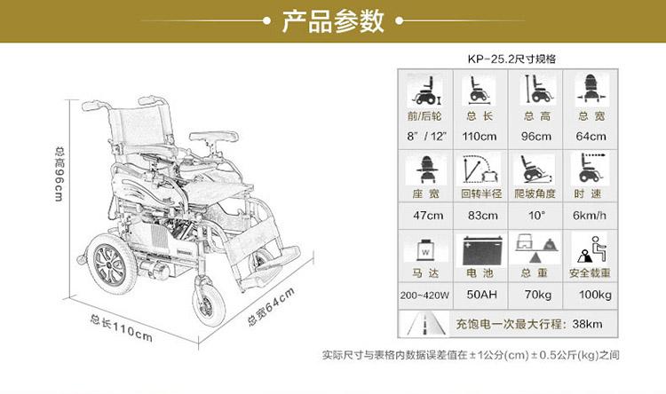 康扬电动轮椅KP25.2