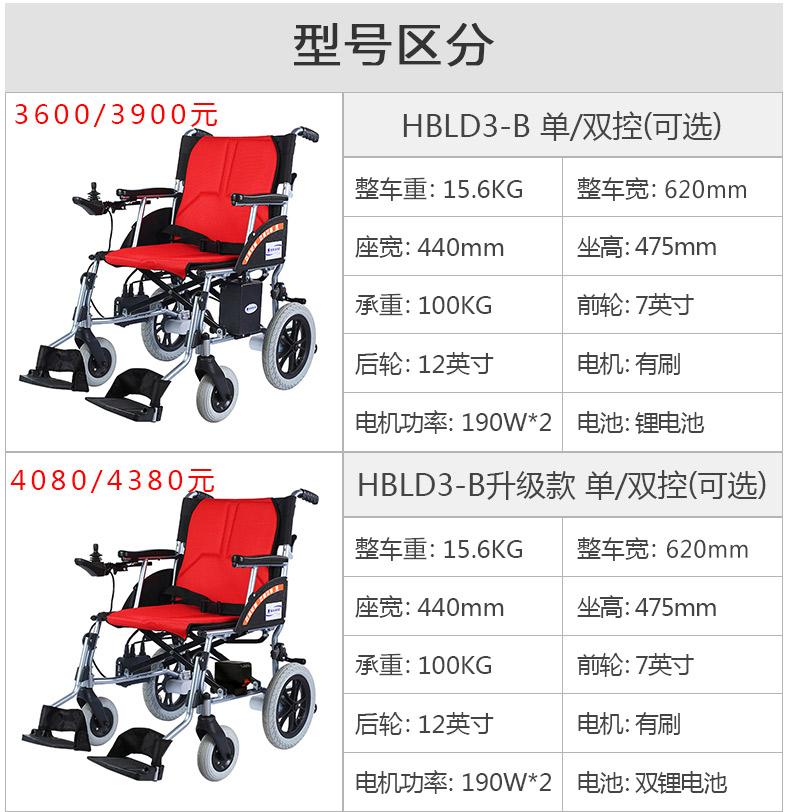 互邦HBLD3-B电动轮椅型号对比