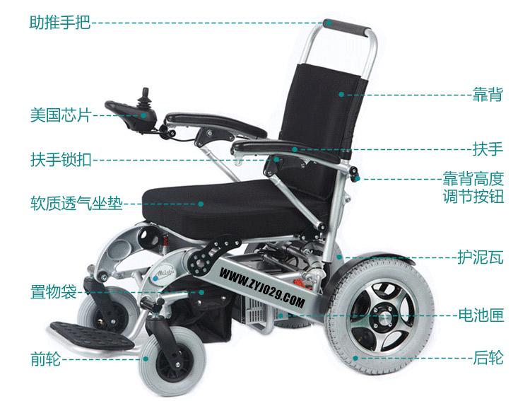 迈乐步电动轮椅A08L结构图