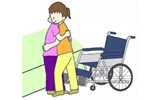 怎样把瘫痪病人床上挪到轮椅上