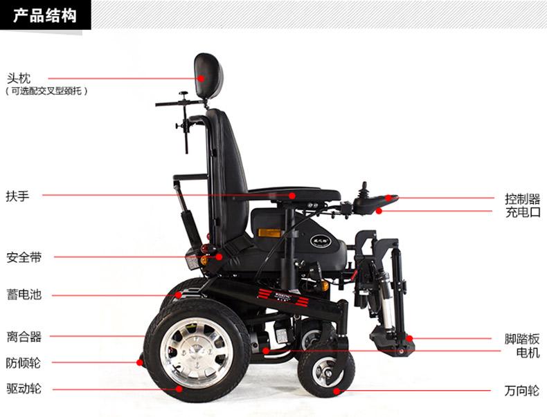 威之群1023-31电动轮椅结构组成