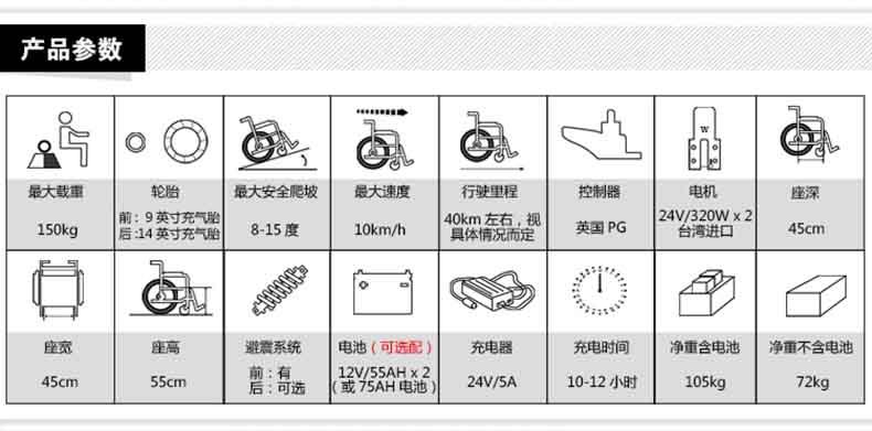 威之群,威之群电动轮椅,可升降电动轮椅车,威之群电动轮椅1023-22