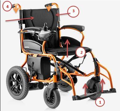 鱼跃电动轮椅如何折叠方法图解