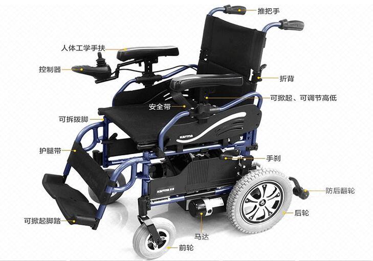 瘫痪病人如何正常操作和使用轮椅