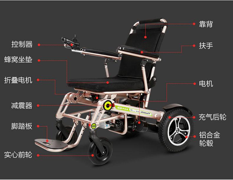斯维驰电动轮椅车SW6000Z结构组成