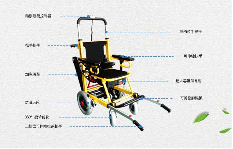 电动爬楼轮椅结构图