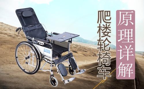 哪个牌子的进口爬梯电动轮椅好用