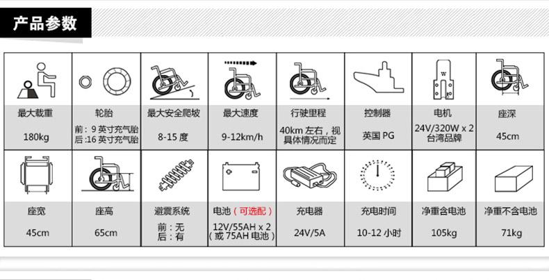 威之群1023-31电动轮椅详细参数