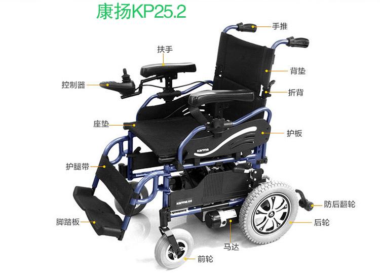 康扬电动轮椅怎么样 康扬KP25.2电动轮椅图片