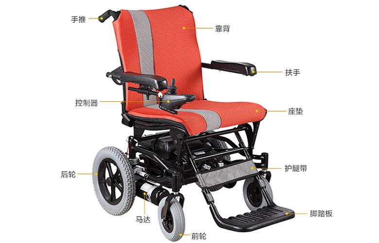 康扬电动轮椅