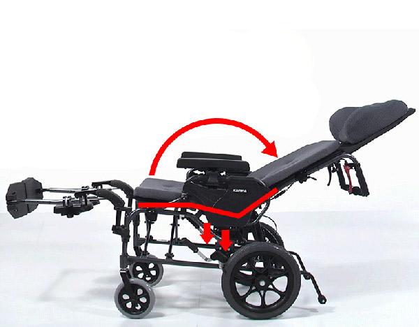 康扬高靠背轮椅