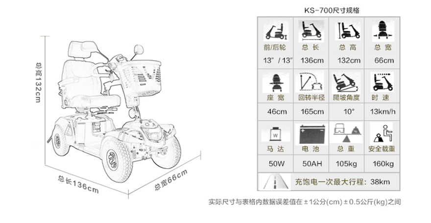 康扬KS700代步车参数图