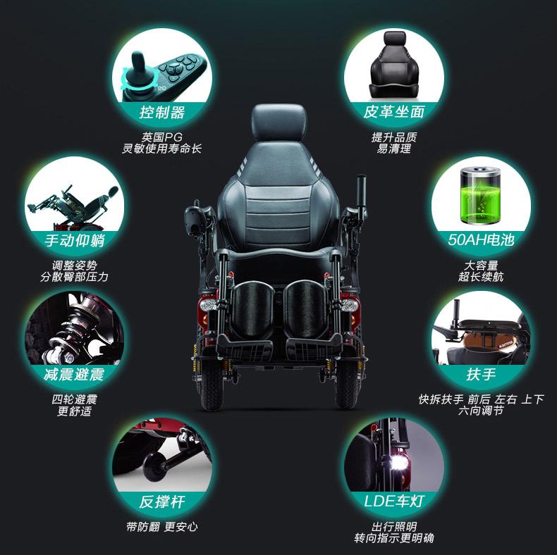 康扬KP45.3电动轮椅功能