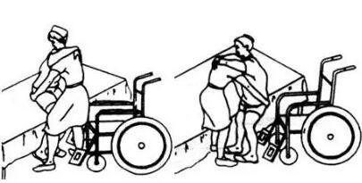 瘫痪病人怎么上轮椅