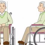 轮椅患者该选择什么样的轮椅以及正确的轮椅坐姿